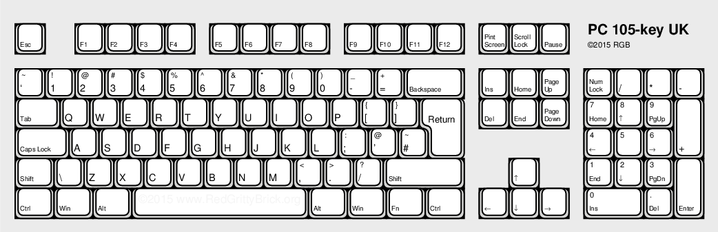 pc and vt100 keyboard layouts compared redgrittybrick : keyboard diagram - findchart.co