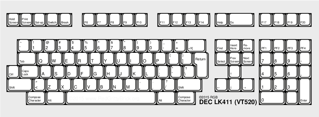 pc and vt100 keyboard layouts compared redgrittybrick rh redgrittybrick org